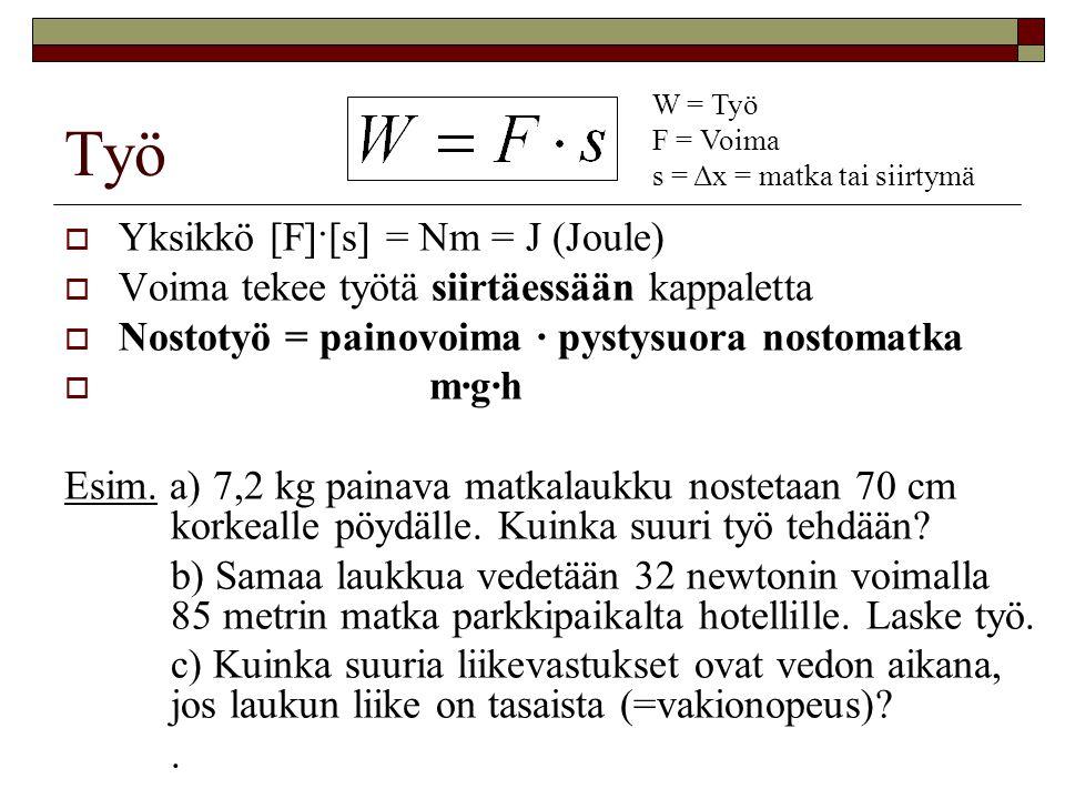 Työ Yksikkö [F]·[s] = Nm = J (Joule)